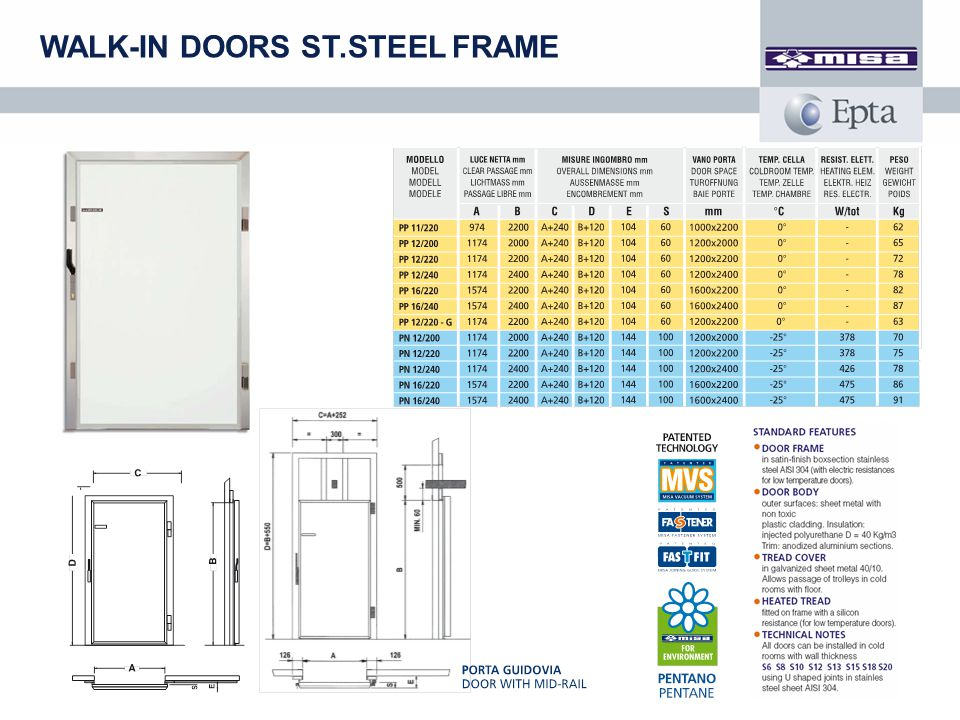 WALK-IN DOORS ST.STEEL FRAME