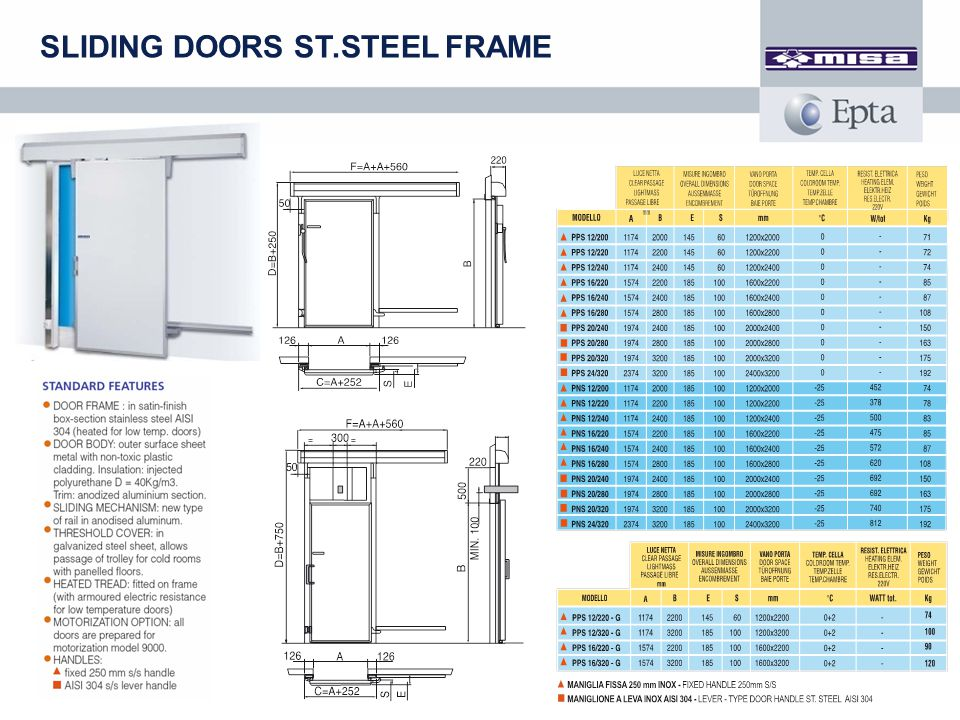 SLIDING DOORS ST.STEEL FRAME