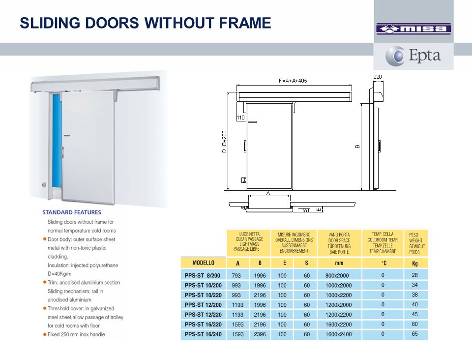 SLIDING DOORS WITHOUT FRAME