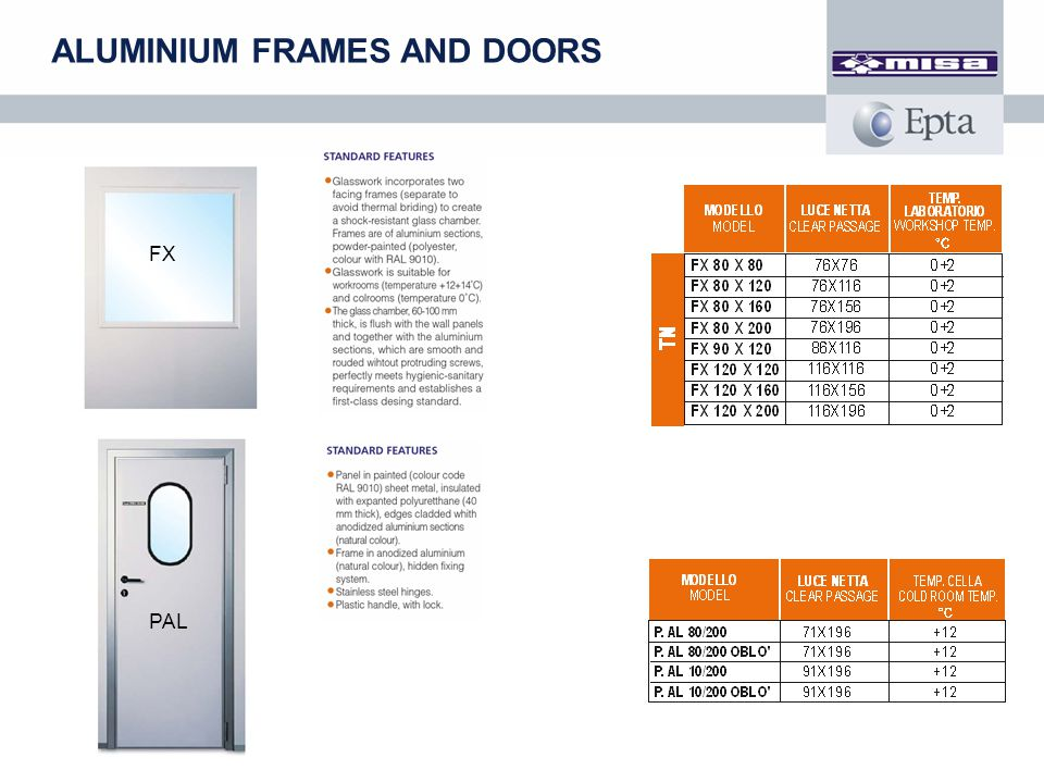 ALUMINIUM FRAMES AND DOORS
