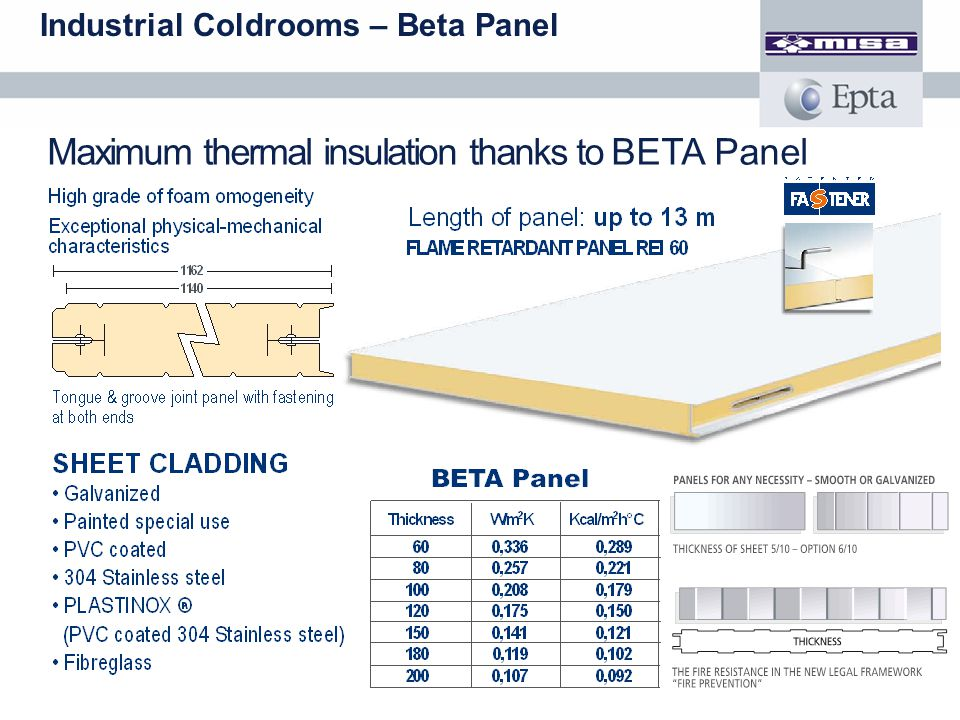 Maximum thermal insulation thanks to BETA Panel