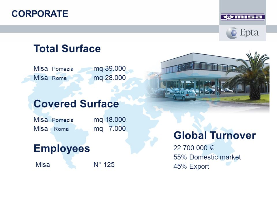 Total Surface Covered Surface Global Turnover Employees CORPORATE