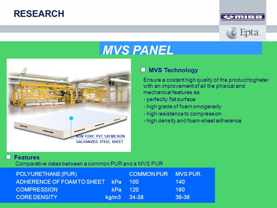 MVS PANEL RESEARCH MVS Technology Features