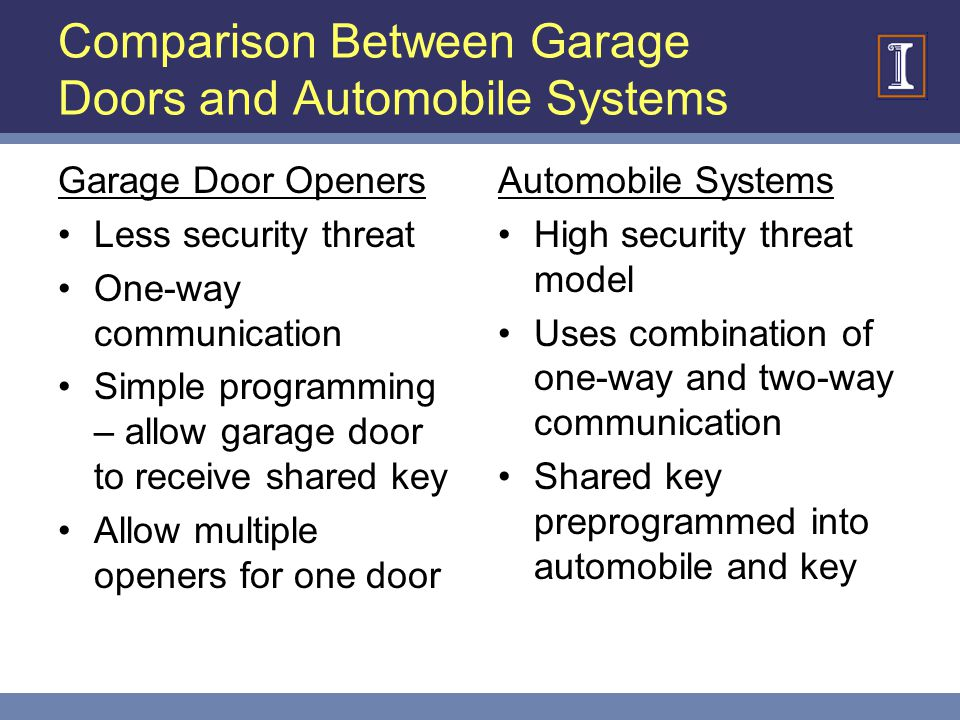 Comparison Between Garage Doors and Automobile Systems