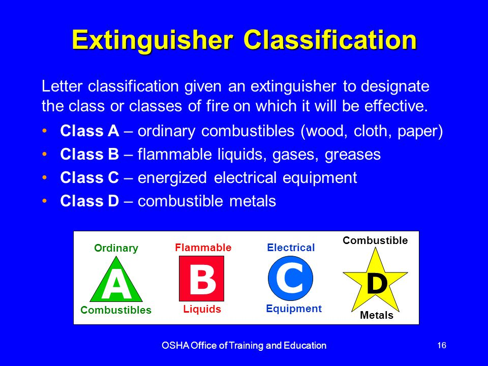 Extinguisher Classification