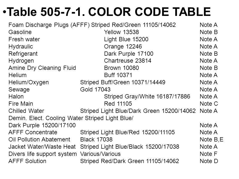 Table 505-7-1. COLOR CODE TABLE