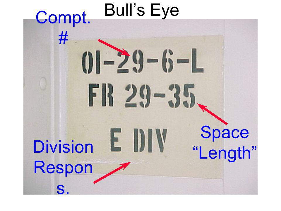 Bull's Eye Compt. # Space Length Division Respons.
