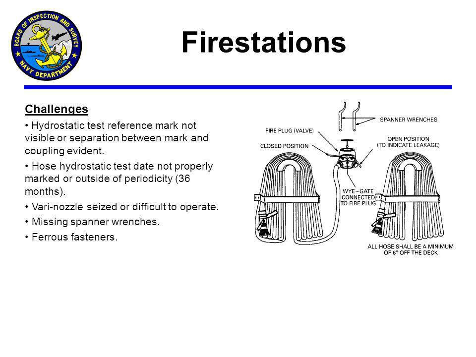 Firestations Challenges