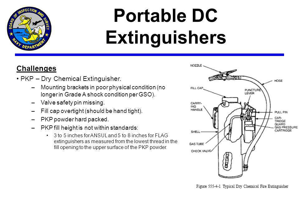 Portable DC Extinguishers