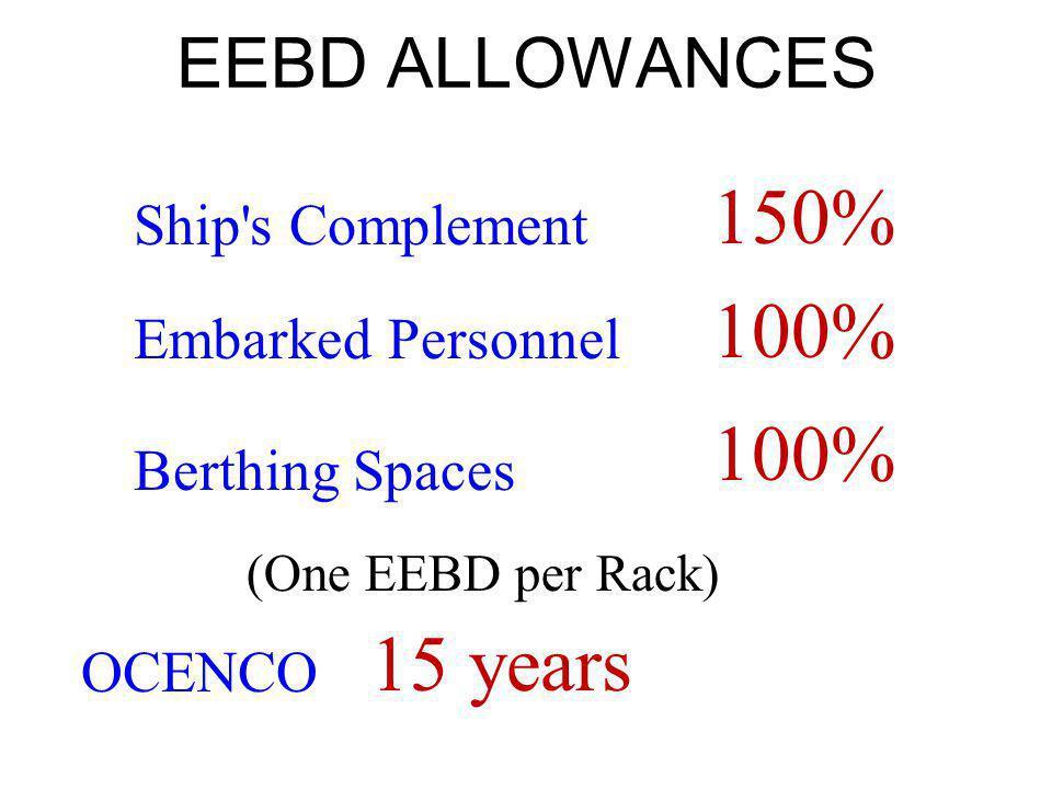 150% 100% 100% 15 years EEBD ALLOWANCES Ship s Complement