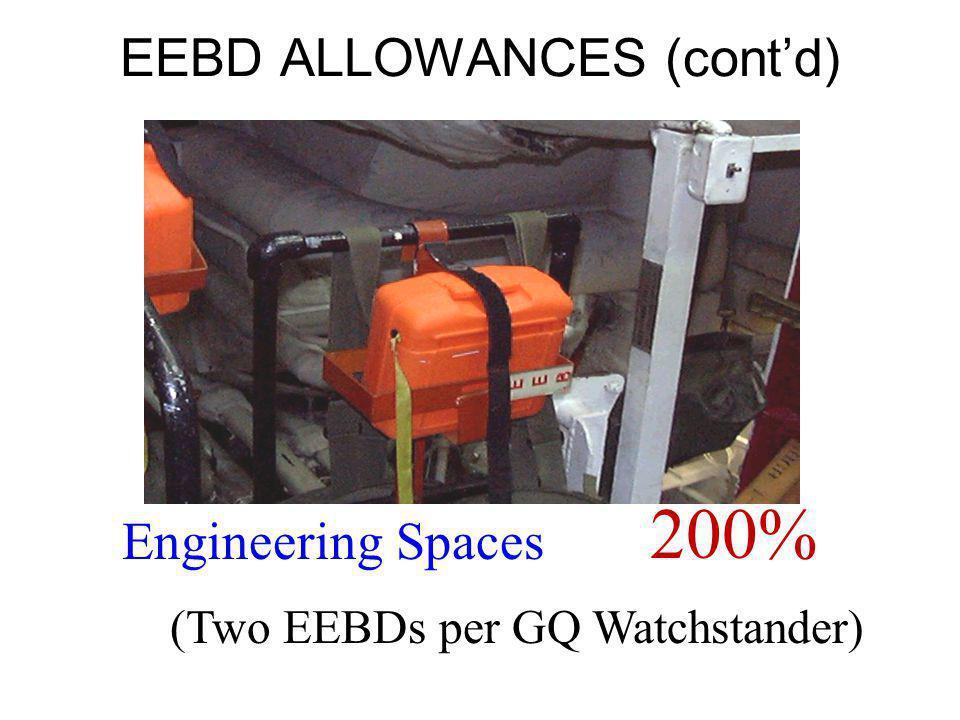 EEBD ALLOWANCES (cont'd)