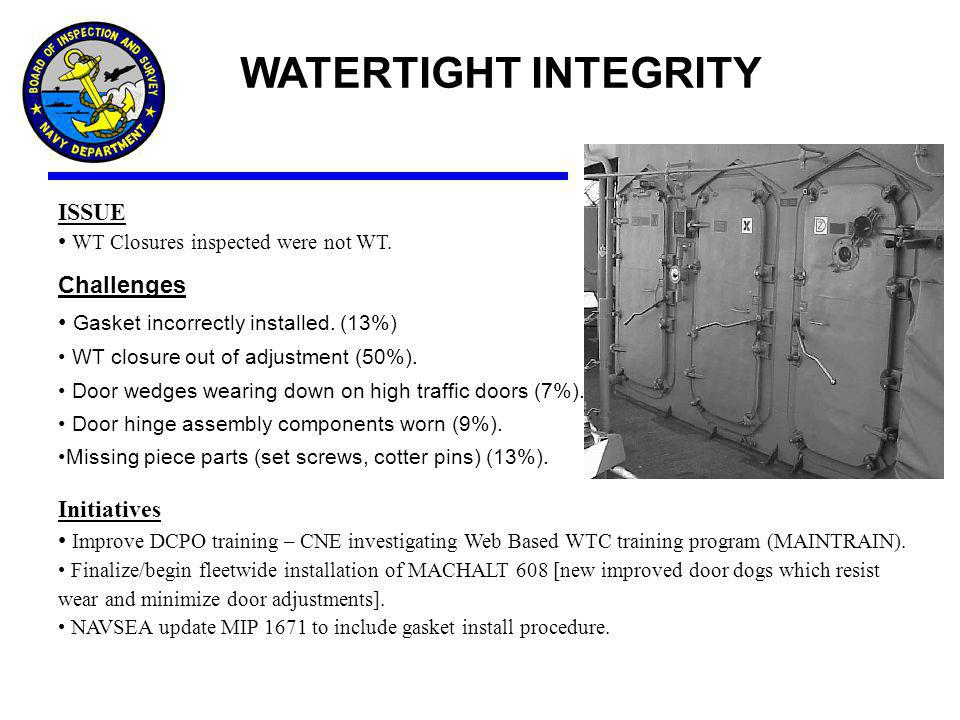 WATERTIGHT INTEGRITY ISSUE • WT Closures inspected were not WT.