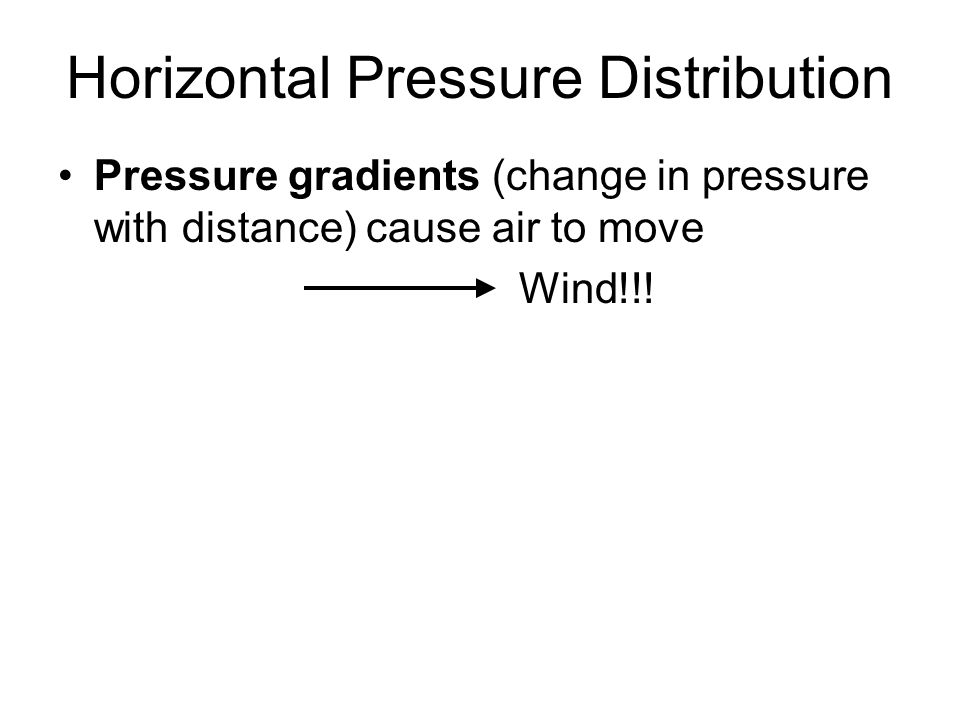 Horizontal Pressure Distribution