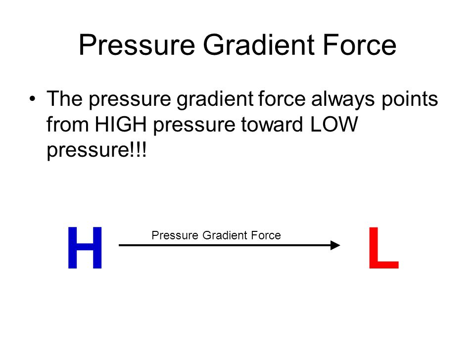 Pressure Gradient Force