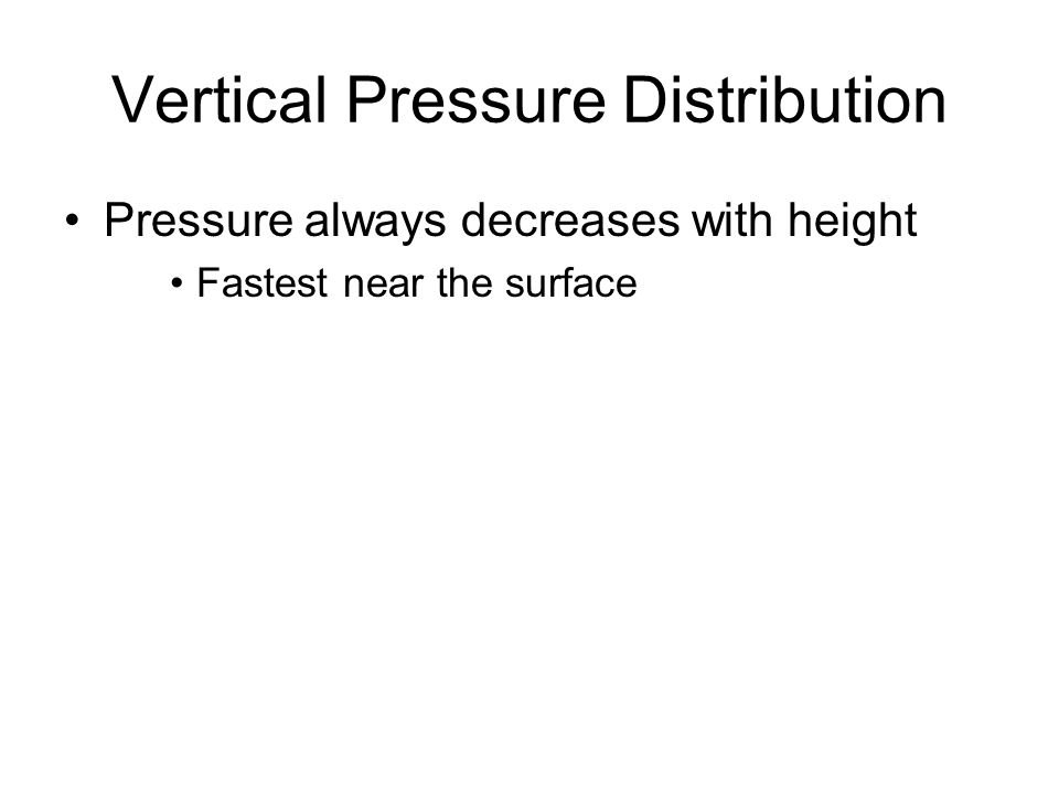 Vertical Pressure Distribution