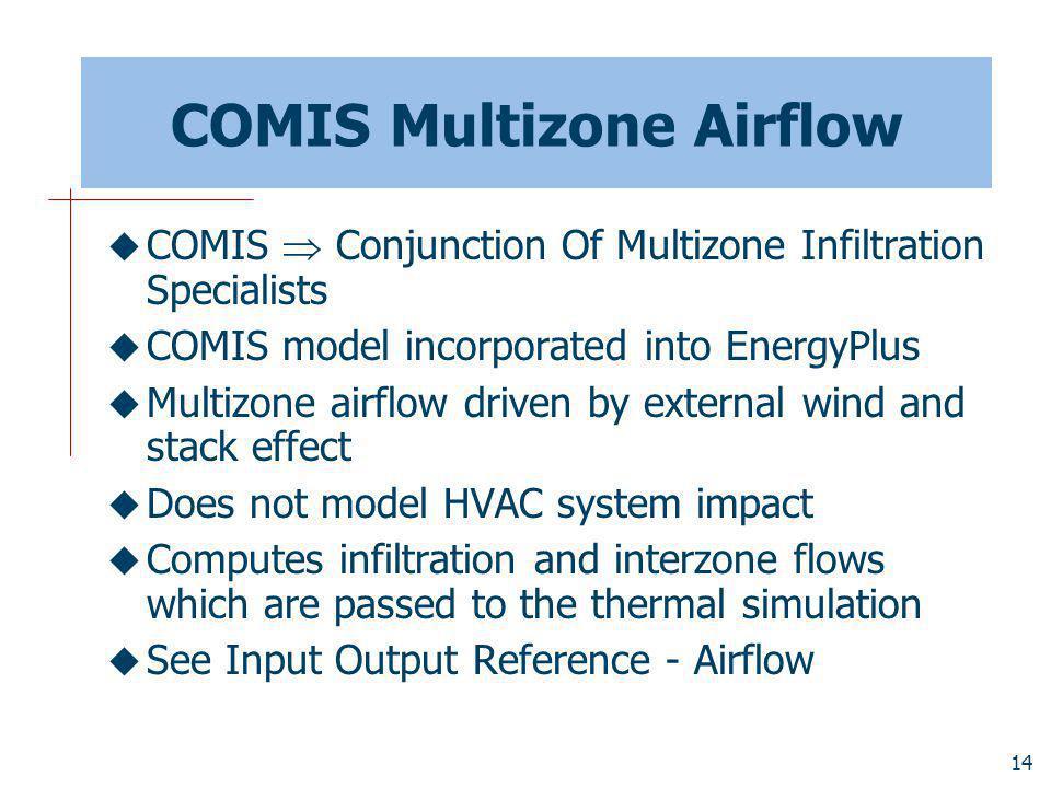 COMIS Multizone Airflow