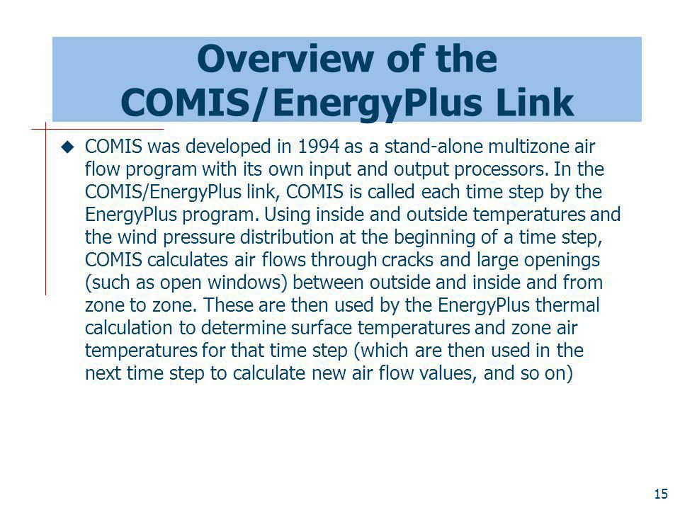 Overview of the COMIS/EnergyPlus Link