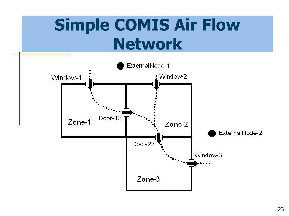 Simple COMIS Air Flow Network