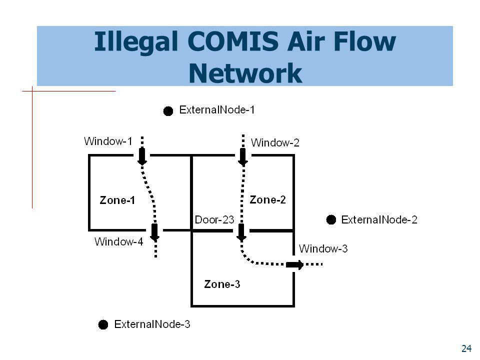 Illegal COMIS Air Flow Network