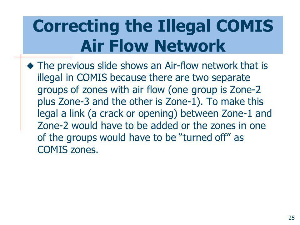 Correcting the Illegal COMIS Air Flow Network