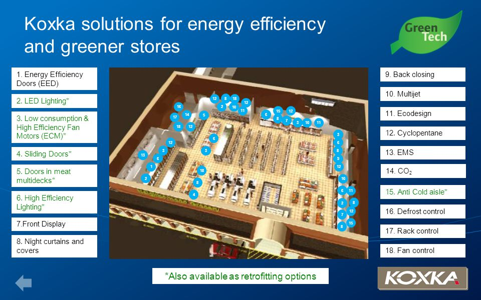 Koxka solutions for energy efficiency and greener stores