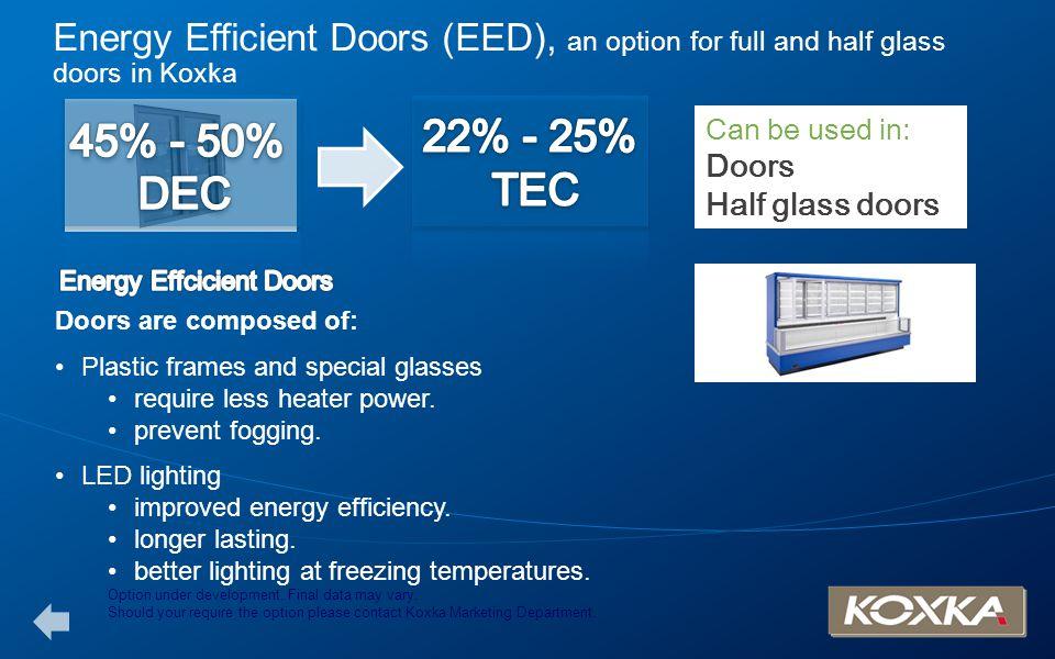 Energy Effcicient Doors
