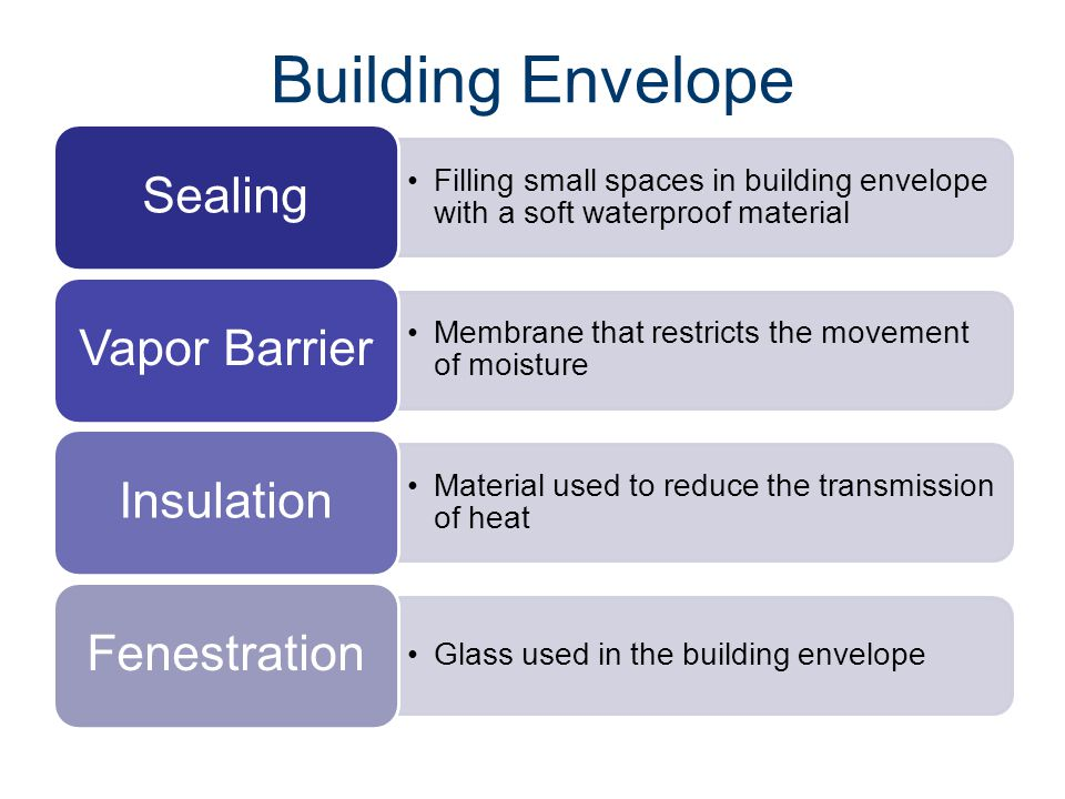 Building Envelope Energy Codes Civil Engineering and Architecture®