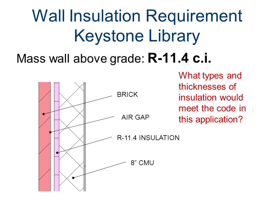 Wall Insulation Requirement Keystone Library