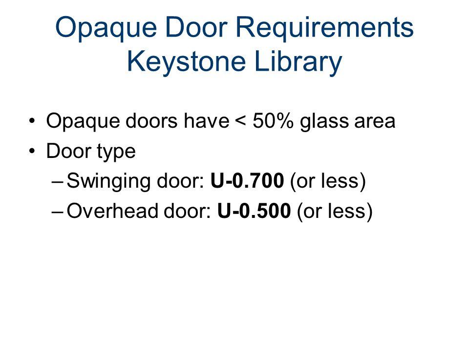 Opaque Door Requirements Keystone Library