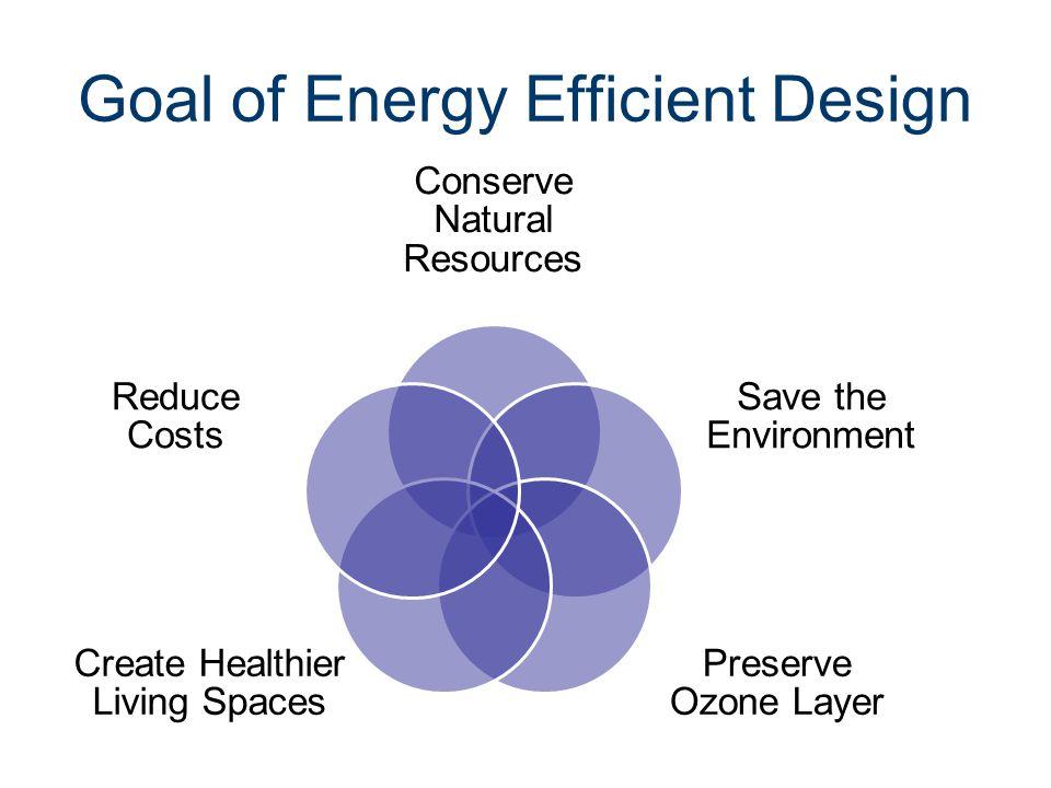 Goal of Energy Efficient Design