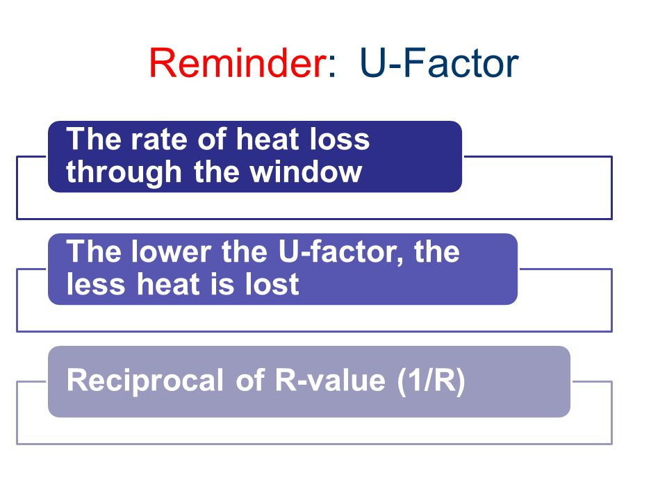 Reminder: U-Factor Energy Codes Civil Engineering and Architecture®