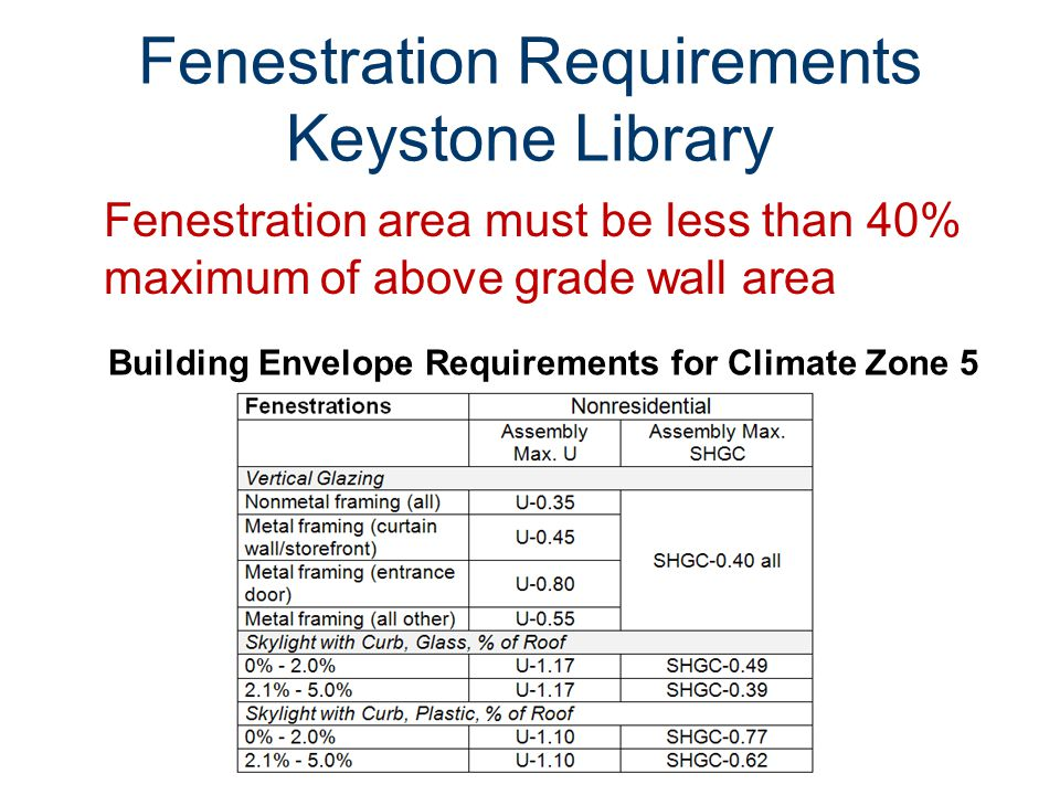 Fenestration Requirements Keystone Library
