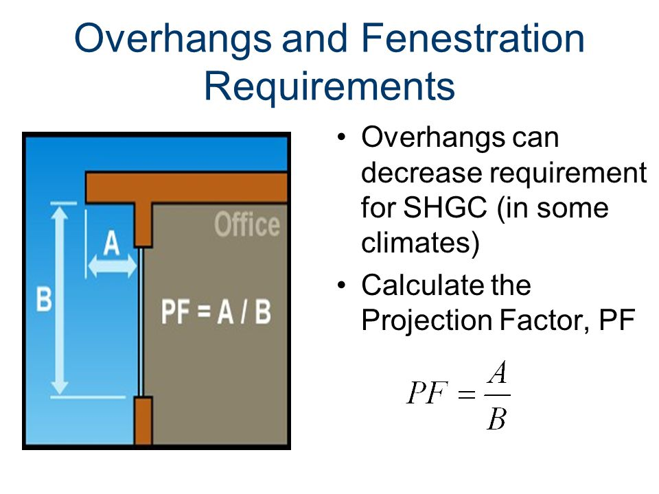 Overhangs and Fenestration Requirements