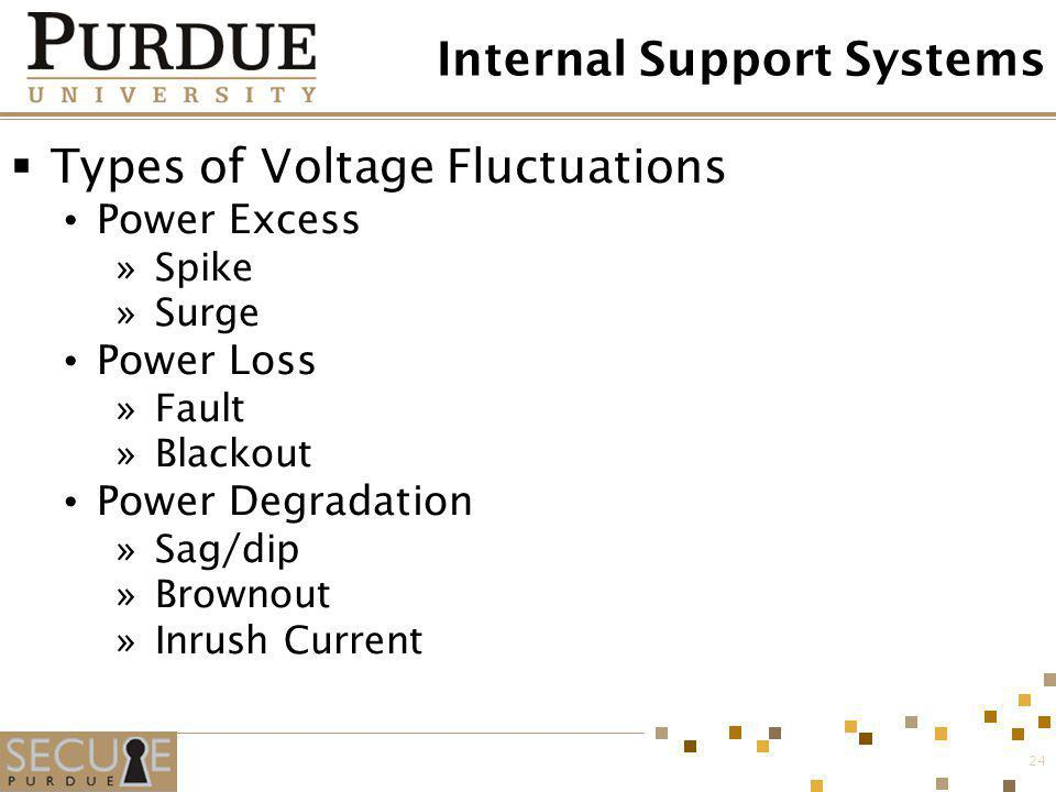 Internal Support Systems