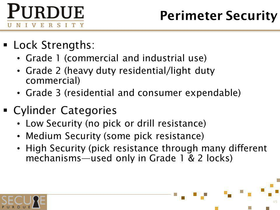 Perimeter Security Lock Strengths: Cylinder Categories