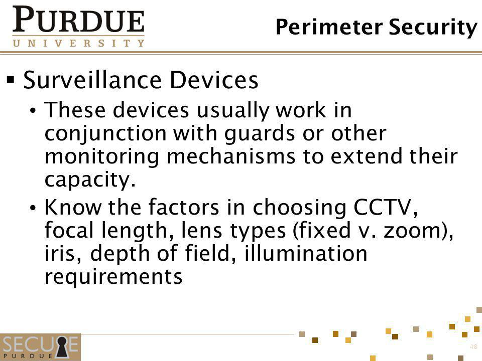 Surveillance Devices Perimeter Security