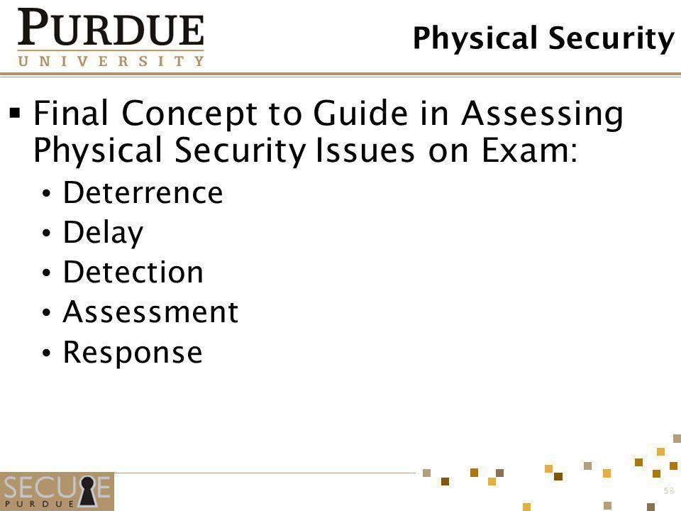 Final Concept to Guide in Assessing Physical Security Issues on Exam:
