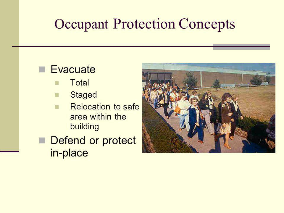Occupant Protection Concepts