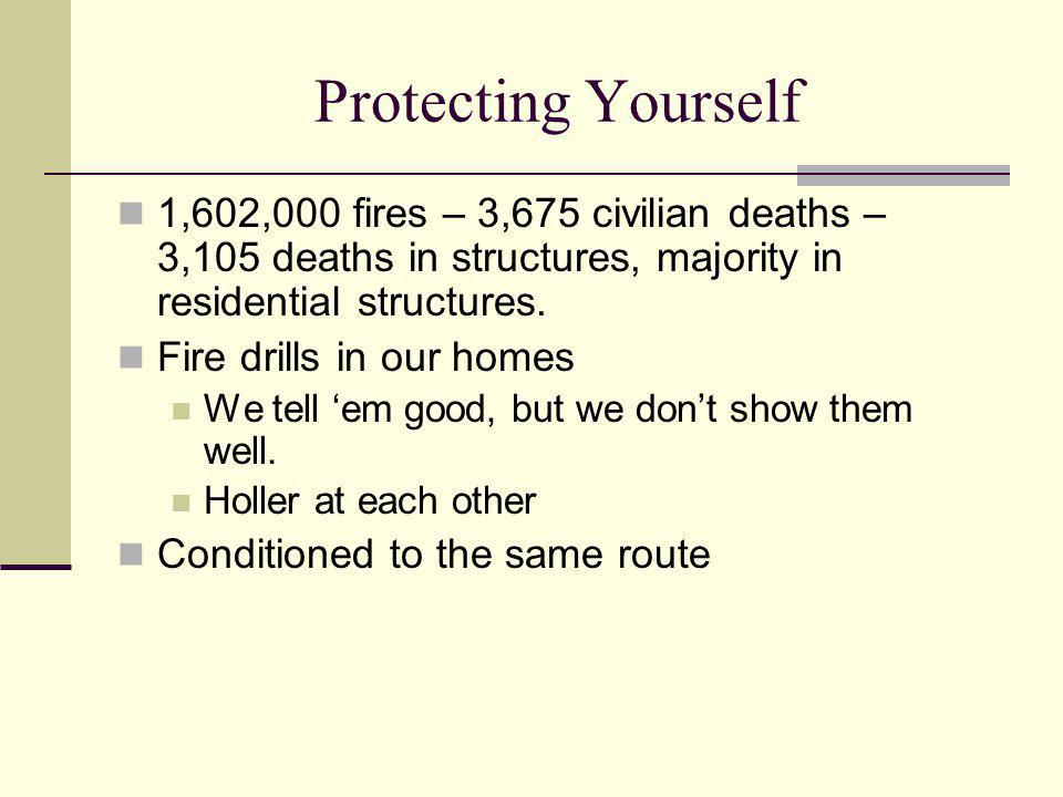 Protecting Yourself 1,602,000 fires – 3,675 civilian deaths – 3,105 deaths in structures, majority in residential structures.