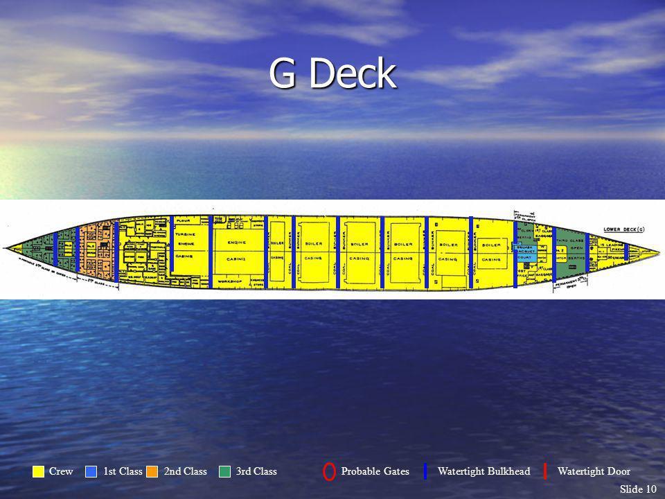 G Deck Crew 1st Class 2nd Class 3rd Class Probable Gates