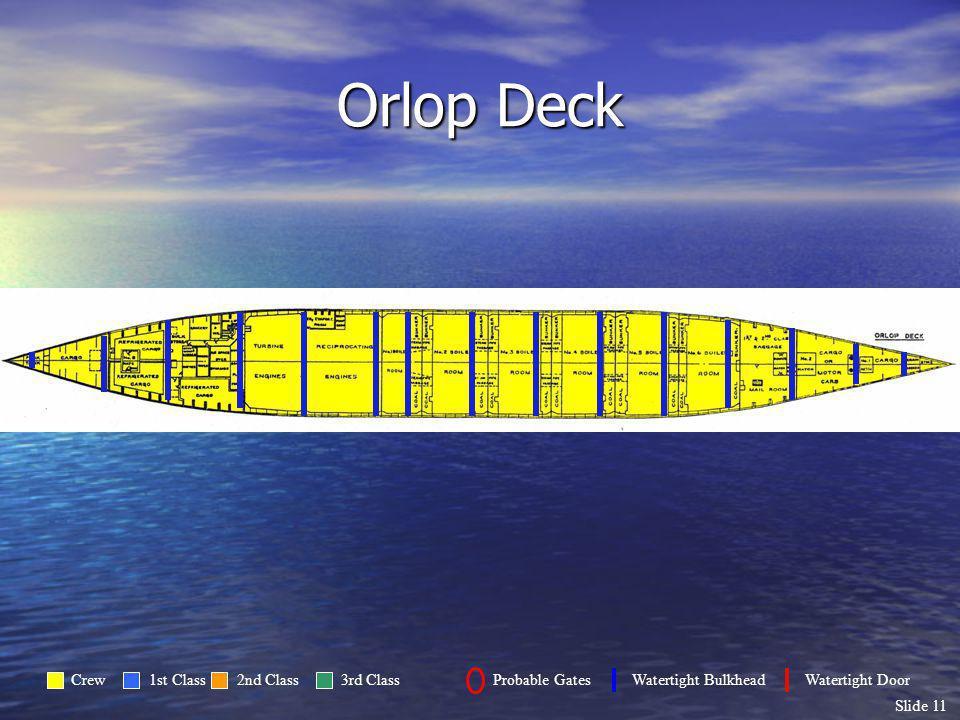 Orlop Deck Crew 1st Class 2nd Class 3rd Class Probable Gates