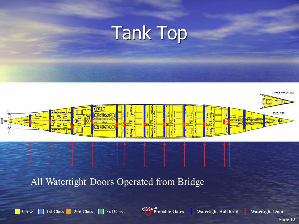 Tank Top All Watertight Doors Operated from Bridge slide # Crew