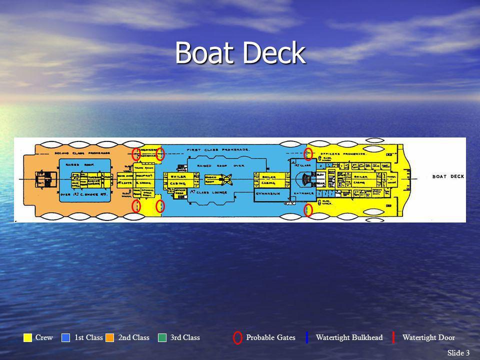Boat Deck Crew 1st Class 2nd Class 3rd Class Probable Gates