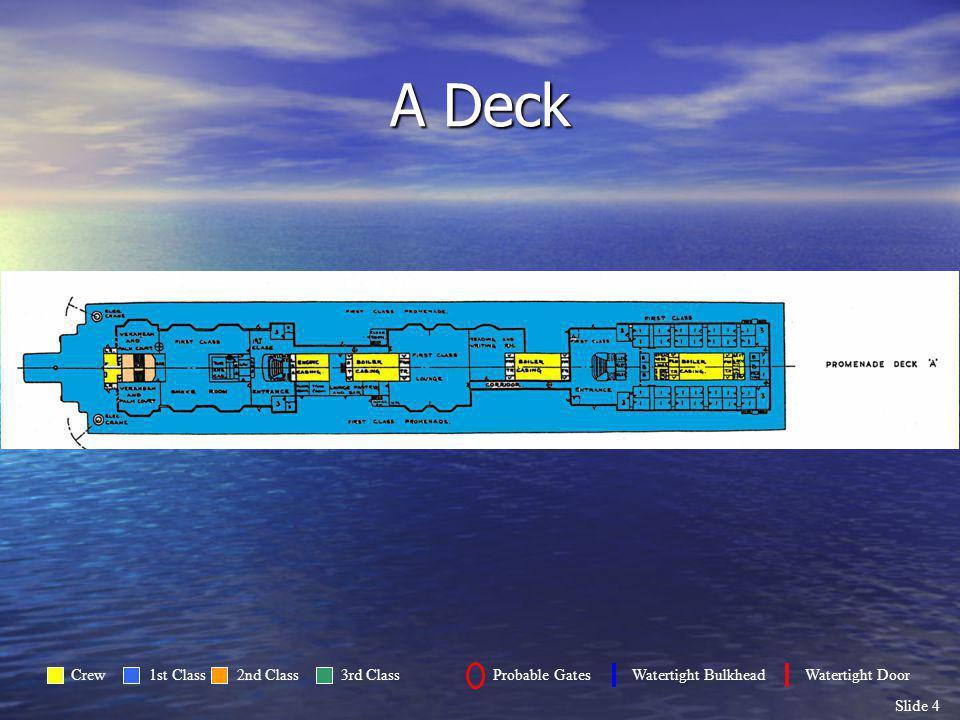A Deck Crew 1st Class 2nd Class 3rd Class Probable Gates