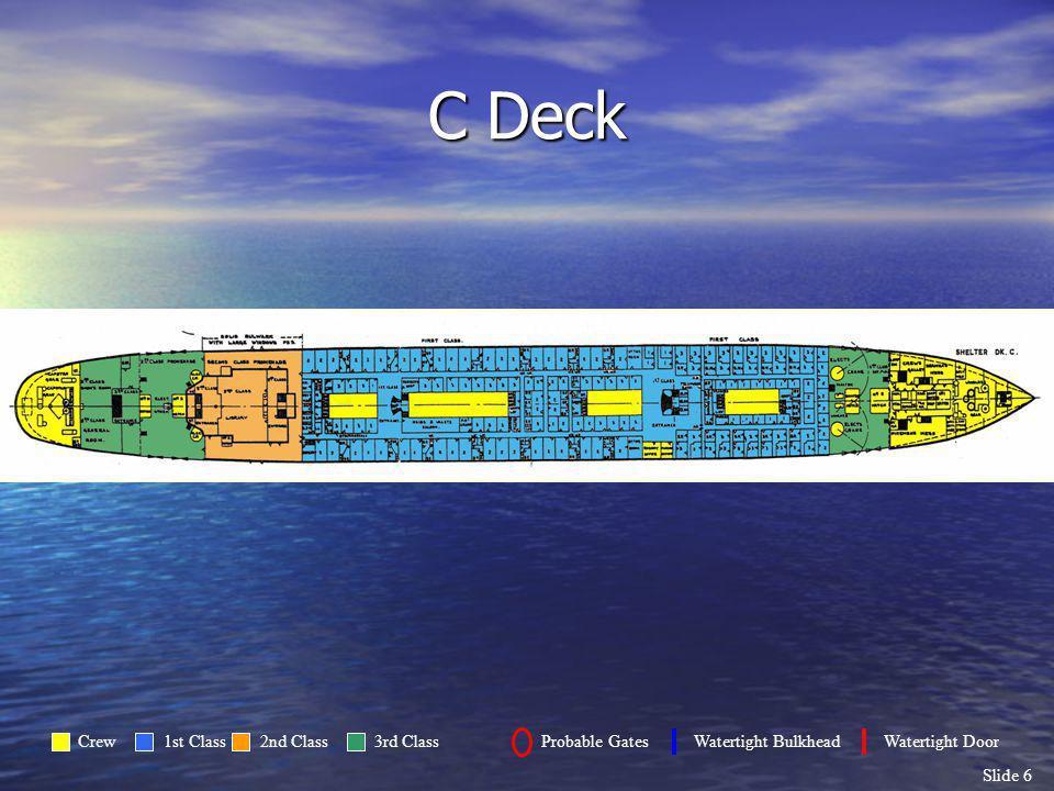 C Deck Crew 1st Class 2nd Class 3rd Class Probable Gates