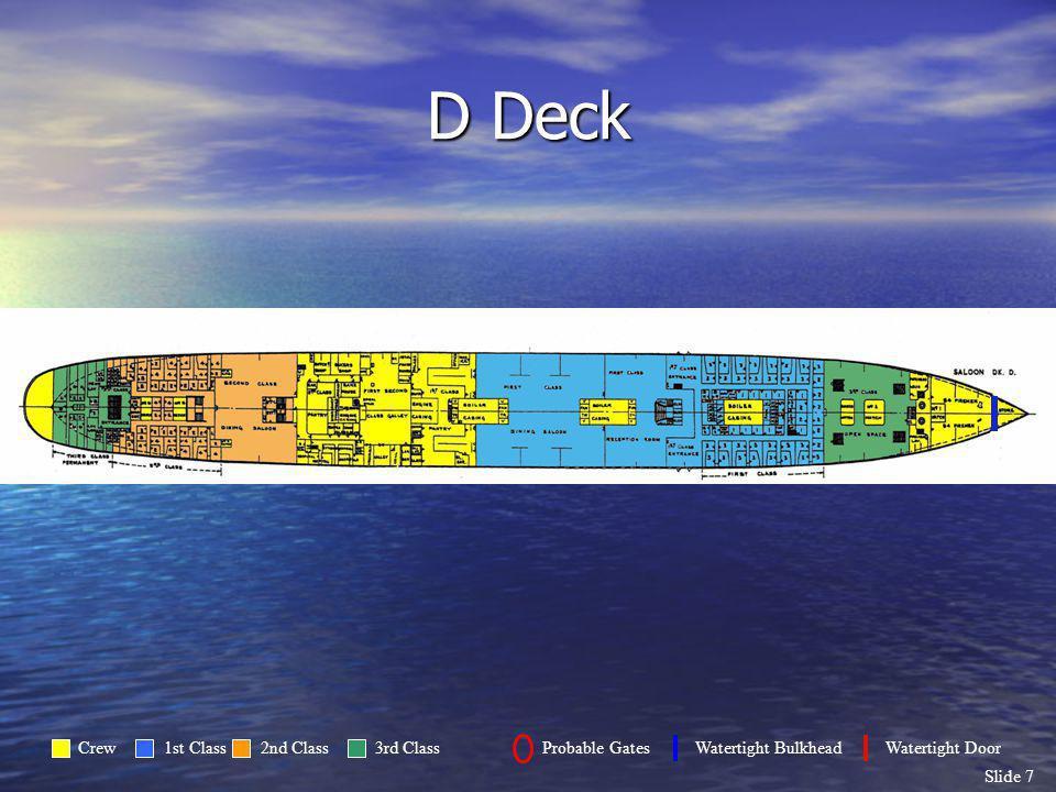D Deck Crew 1st Class 2nd Class 3rd Class Probable Gates
