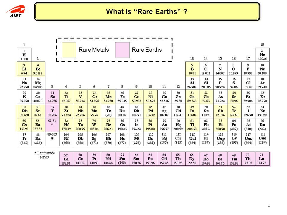 What is Rare Earths Rare Metals Rare Earths
