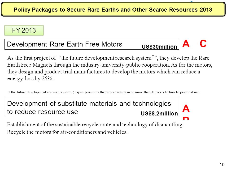 Policy Packages to Secure Rare Earths and Other Scarce Resources 2013