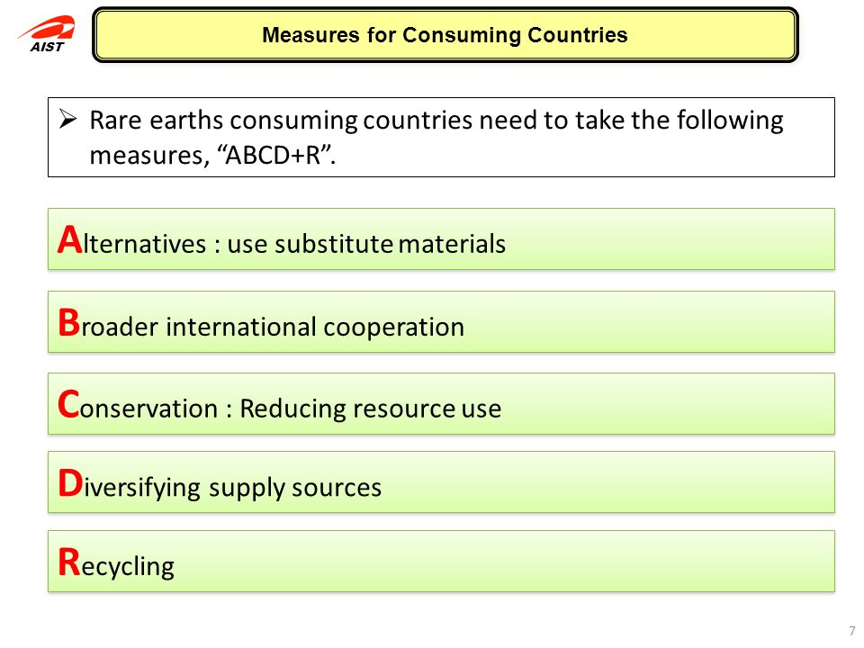 Measures for Consuming Countries