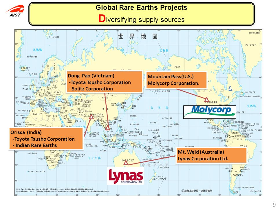 Global Rare Earths Projects